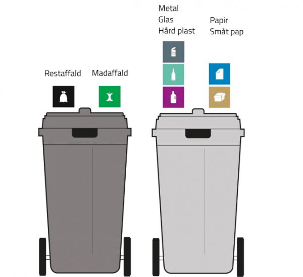Mere affald skal have nyt liv
